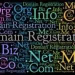 Gyors Útmutató A Domain Regisztrációhoz